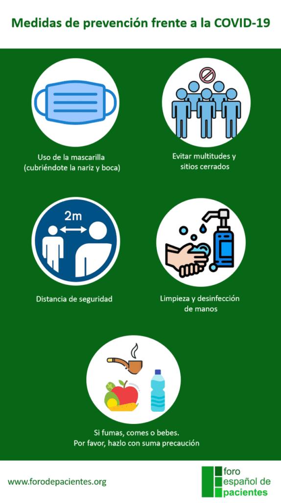 Cartel medidas de prevención COVID 19