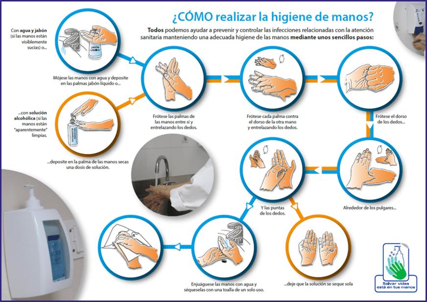 Campaña Higiene de Manos 2